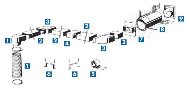 Marley Flachkanalsystem 100 Adapter rund/eckig mit Rückstauklappe (060132)