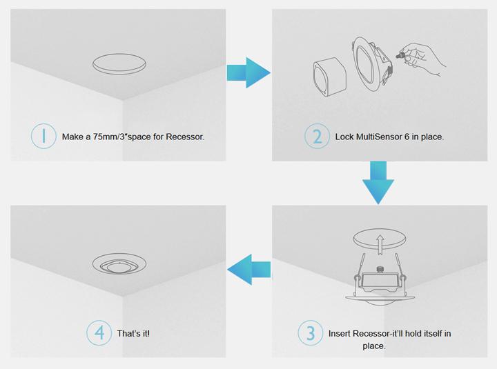 Einbaufassung für Multisensor Aeon Labs 6 (DSE010)