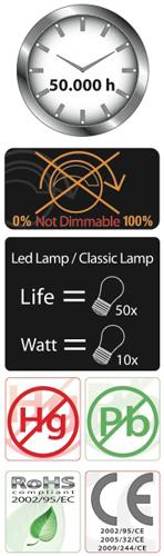 LED-Lampe MR16 E27 4W 2800K 50kh (LL-HP27224C)