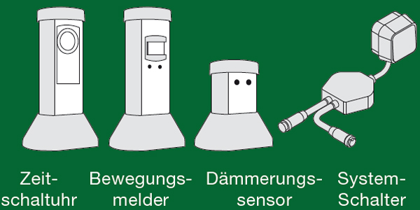 RITOS LEDs Garden Funksteuerungs-Set (0087624512)