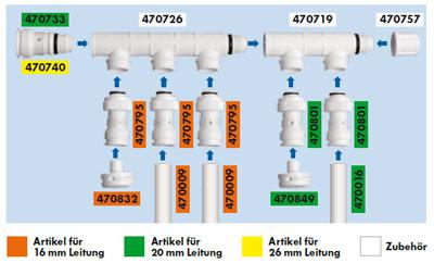 Marley AquaStec Eingang für Verteiler 20 mm (470733)