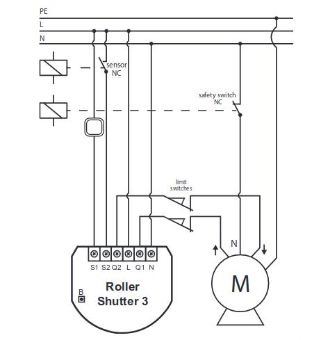 fibaro roller shutter 3 fgr 223 home4u. Black Bedroom Furniture Sets. Home Design Ideas