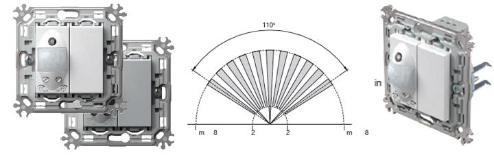 TEM Serie Modul Plus PURE Glas Abdeckrahmen 3x2M Eisweiß (OP26GW-U)