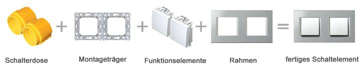 TEM Serie Modul Plus PURE Abdeckrahmen 3x2M Nuss (OP26WW-U)